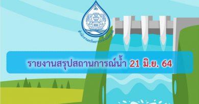 รายงานสถานการณ์การน้ำ วันที่ 21/6/2564